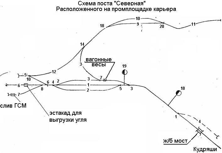 Схема и ведомость путей